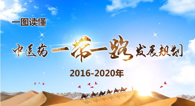 """一图读懂《中医药""""一带一路""""发展规划(2016-2020年)》"""